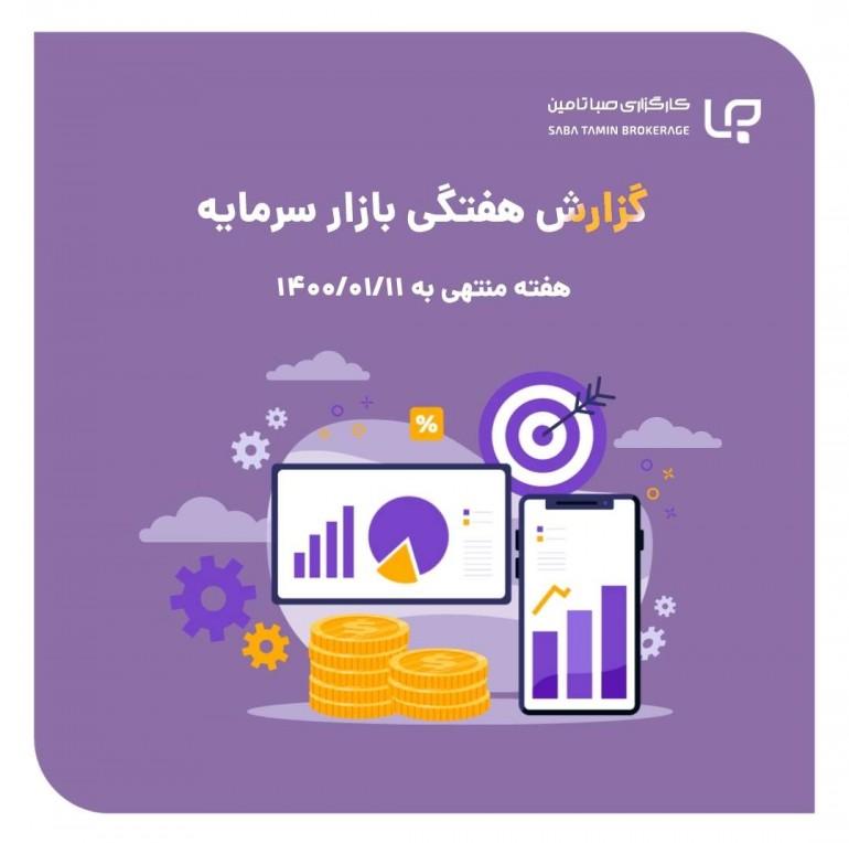 گزارش هفتگی بازار سرمایه منتهی به ۱۴۰۰/۰۱/۱۱