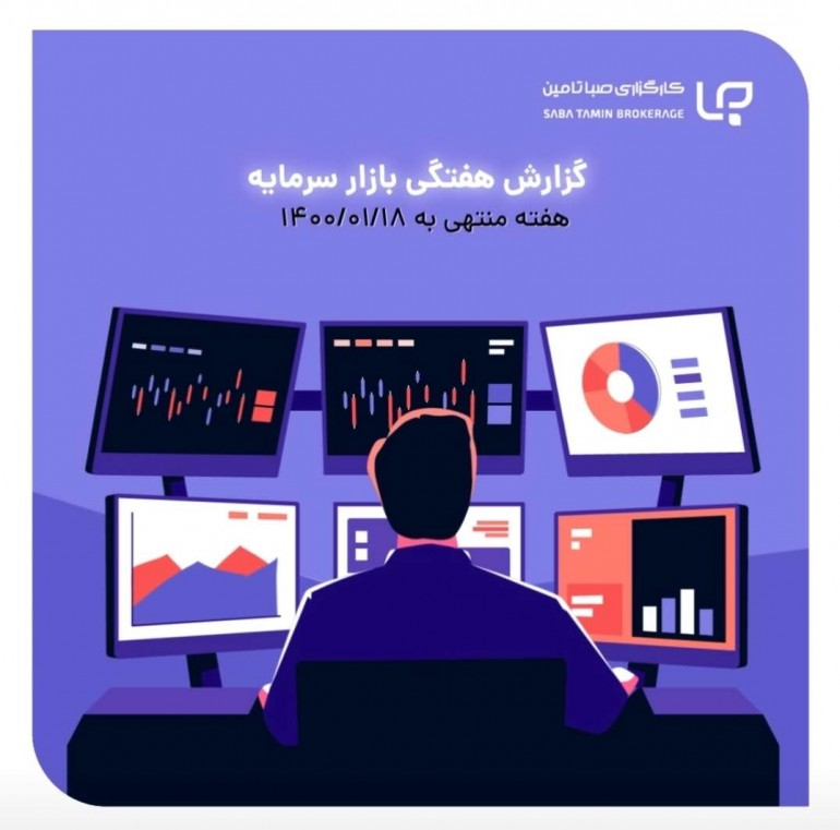 گزارش هفتگی بازار سرمایه منتهی به ۱۴۰۰/۰۱/۱۸