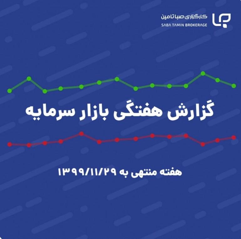 گزارش هفتگی بازار منتهی به ۱۳۹۹/۱۱/۲۹