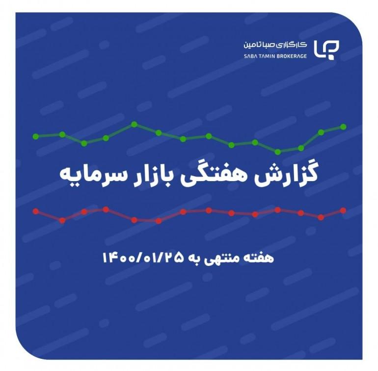 گزارش هفتگی بازار سرمایه منتهی به ۱۴۰۰/۰۱/۲۵